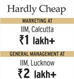Cost of part-time MBA in leading institutes