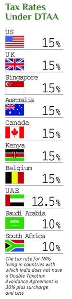 Tax rates for NRIs