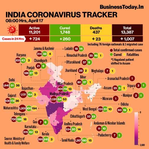 coronavirus lockdown  delhi govt asks schools to charge