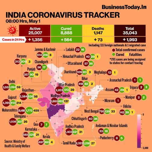 coronavirus lockdown  indian railways u0026 39  first train ferries