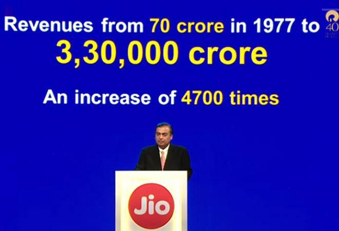 From Jio to petrochemicals, here's what Mukesh Ambani said in his Chairman's speech at Reliance AGM