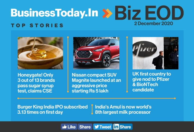 Biz EOD: Almost all Indian honey brands adulterated; Amul world's 8th largest milk processor; world's 1st approved COVID-19 vaccine