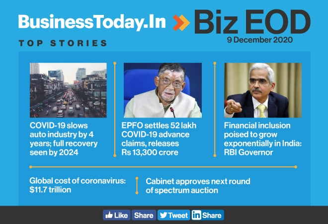 Biz EOD: COVID-19 costs $11.7 trillion; auto sector slows by 4 years; Centre approves spectrum auction