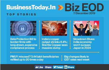 Biz EOD: Data Protection Bill to burden firms; India's copper output shrinks 6.4%; Big changes likely in GST rates