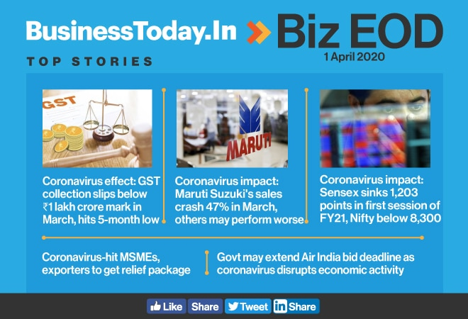 Biz EOD: GST at 5-month low; auto sales crash; MSMEs to get relief package