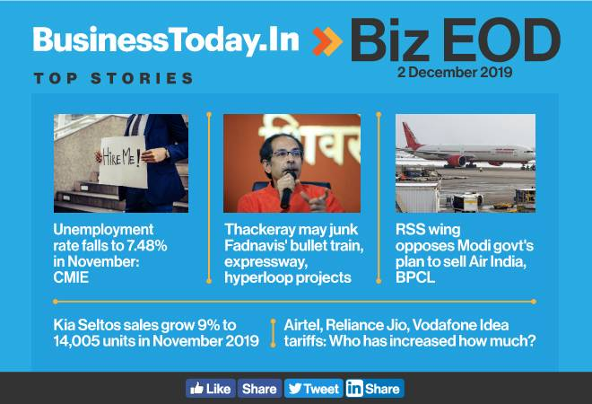 Biz EOD: Unemployment rate falls to 7.48%; Thackeray may junk Fadnavis' projects; Kia Seltos sales grow 9%