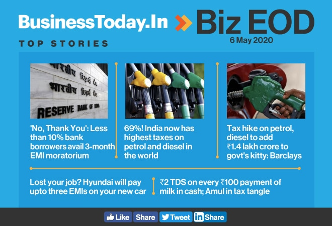 Biz EOD: Only 10% borrowers avail EMI moratorium; India's fuel taxes highest in world; Amul's tax tangle