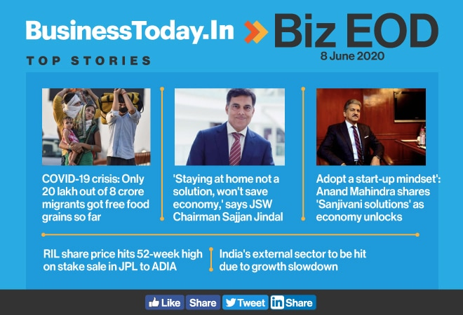 Biz EOD: Only 20 lakh migrants got free food; Anand Mahindra's shares 'Sanjivani solutions'; RIL share hits 52-week high