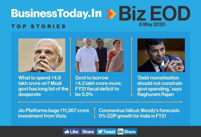 Biz EOD: Centre plans additional borrowing; another deal for Jio; Corona fallout deepens