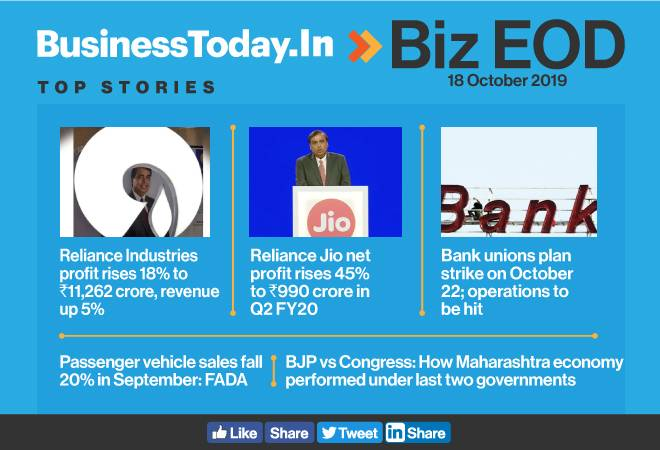 Biz EOD: RIL profit rises 18%, Jio 45%; Bank strike on Oct 22; PV sales drop 20%