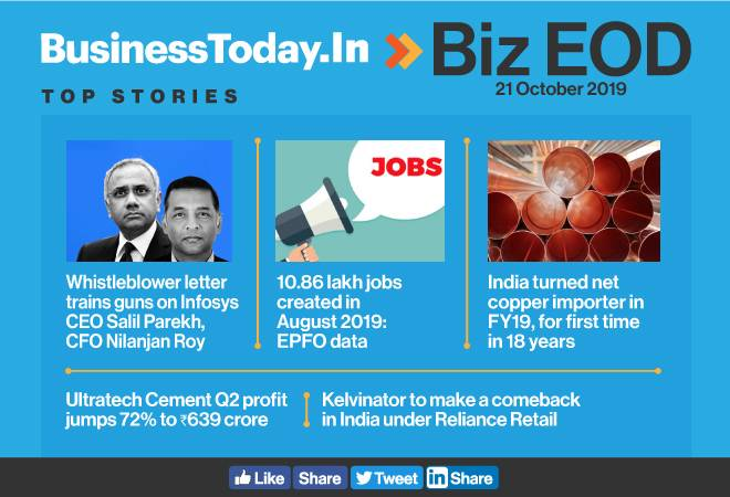 Biz EOD: Allegations against Infosys CEO; 10.86 lakh jobs created in August; Ultratech profit up 72%