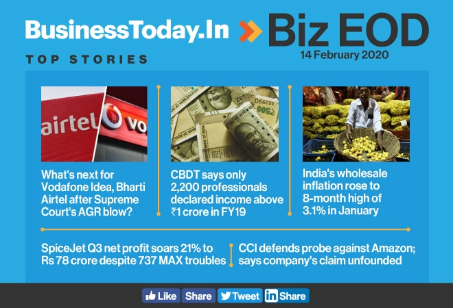 Biz EOD: No relief for telcos in AGR row; WPI inflation worst in 8 months; CCI defends probe against Amazon
