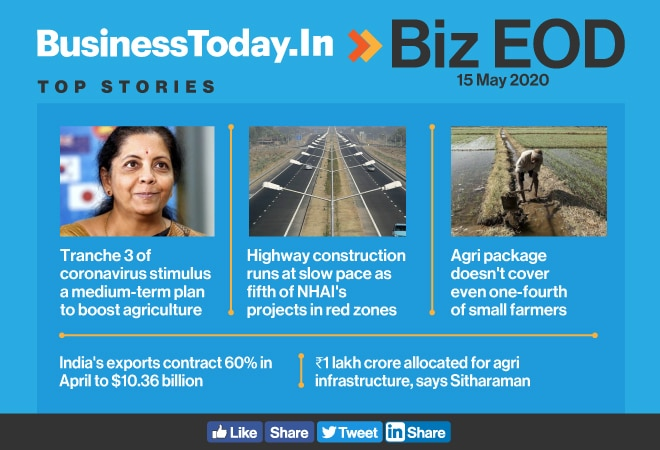Biz EOD: Stimulus 2.0 to boost Agri-infra; COVID-19 curbs NHAI projects; India's exports shrink