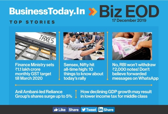 Biz EOD: Govt's tax ambitions, markets at new high, slow GDP growth means less income tax