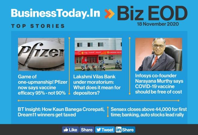 Biz EOD: Lakshmi Vilas Bank's crisis; how KBC, Dream11 winners are taxed; Sensex, Nifty reach lifetime highs