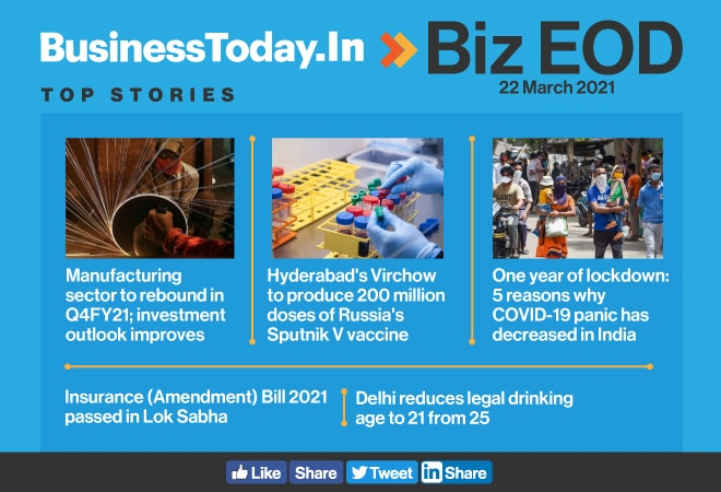 Biz EOD: Manufacturing sector to rebound in Q4FY21; why COVID-19 panic has decreased in India