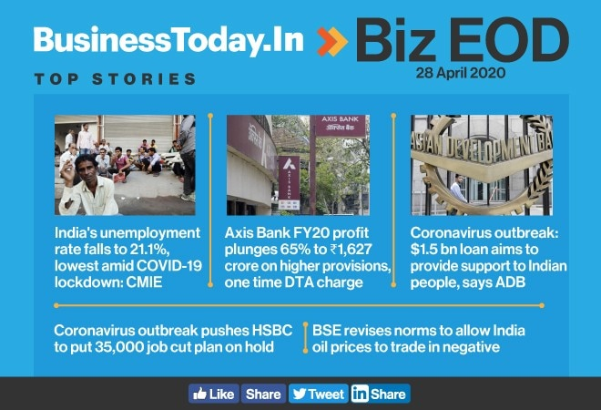 Biz EOD: Unemployment rate falls; ADB lends $1.5 billion to India; HSBC delays job cuts