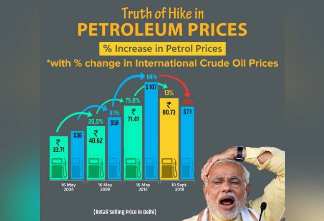 BJP tells petrol price hike 'truth' on Twitter with a graph, Congress 'fixes' it for readers