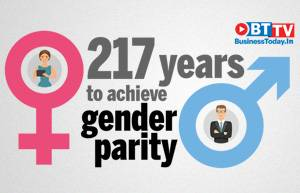 Video: Gender pay parity in the world is still 217 years away
