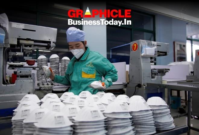 Infographic: Inside Coronavirus-hit Chinese economy