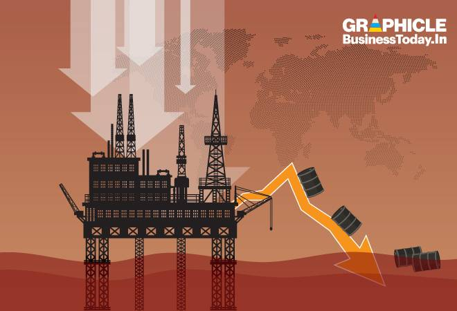 Infographic: What crude crash means for India