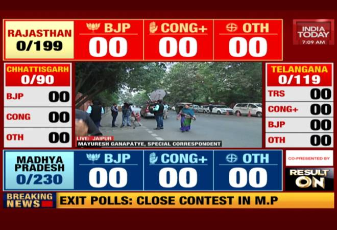 Election Results 2018: Watch live coverage on India Today Television