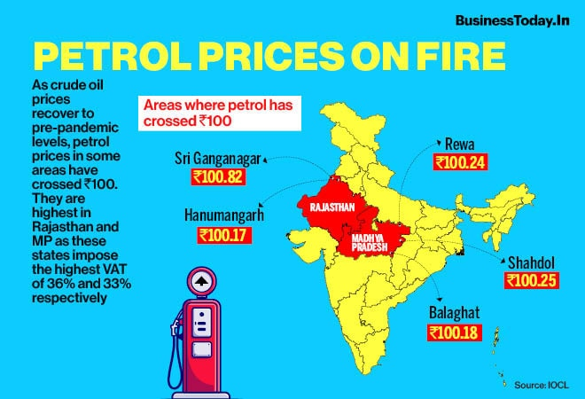 Petrol prices on fire