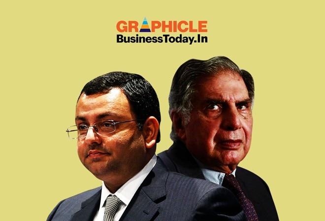 Infographic: Ratan Tata vs Cyrus Mistry enters last round