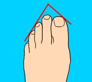 7 Types Of Toes And The Secrets They Reveal About Your Personality Life Cosmopolitan India