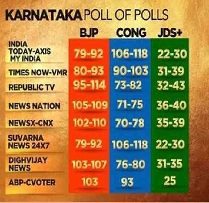 poll_of_polls_-_copy_051218083623.jpg