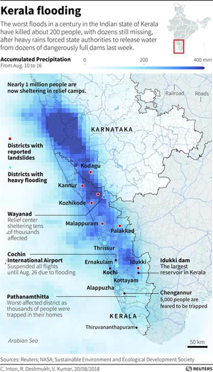 Kerala floods: High time we had a robust forecasting and