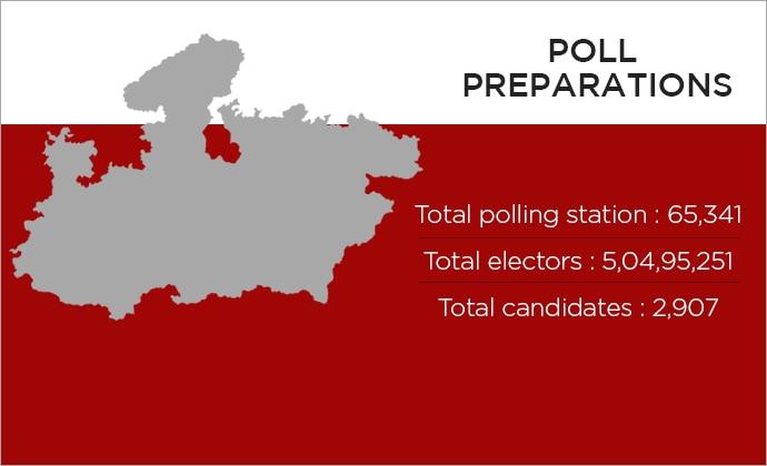 poll_preparations_112718025830.jpg