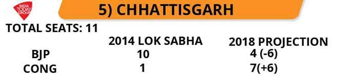 chhattisgarh_120918062411.jpg