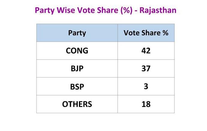 vote-share-inside_120718073137.jpg
