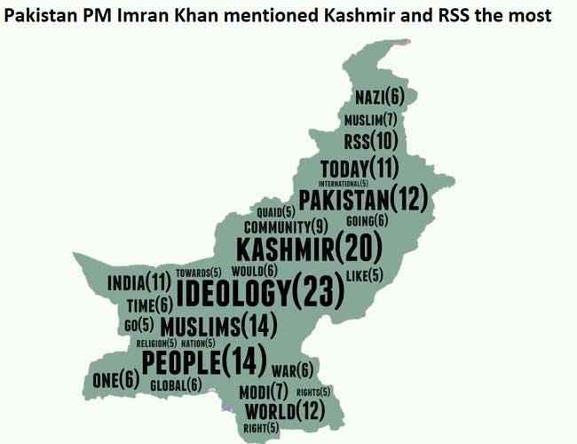 नरेंद्र मोदी, इमरान खान, पीएम, स्वतंत्रता दिवस, Narendra Modi
