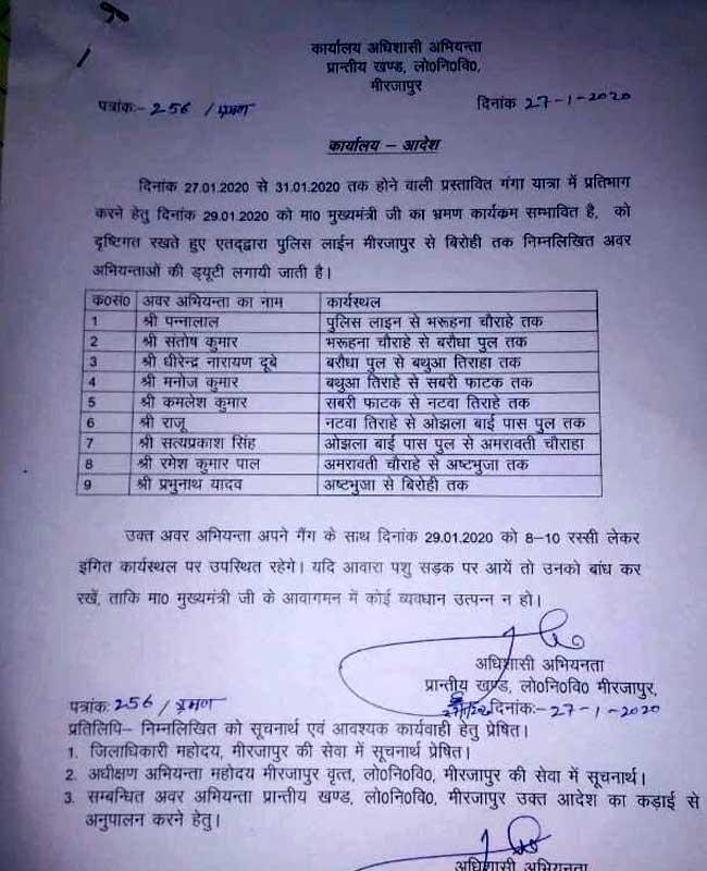 Yogi Adityanath, Mirzapur, Stray Cattle, Ganga Yatra