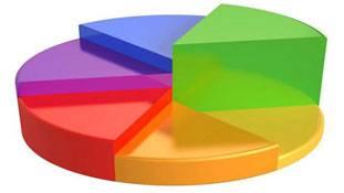 चुनावी ओपिनियन पोल कितना सटीक?