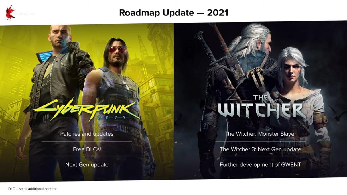 CD Projekt Red RED 2.0 2021 Roadmap