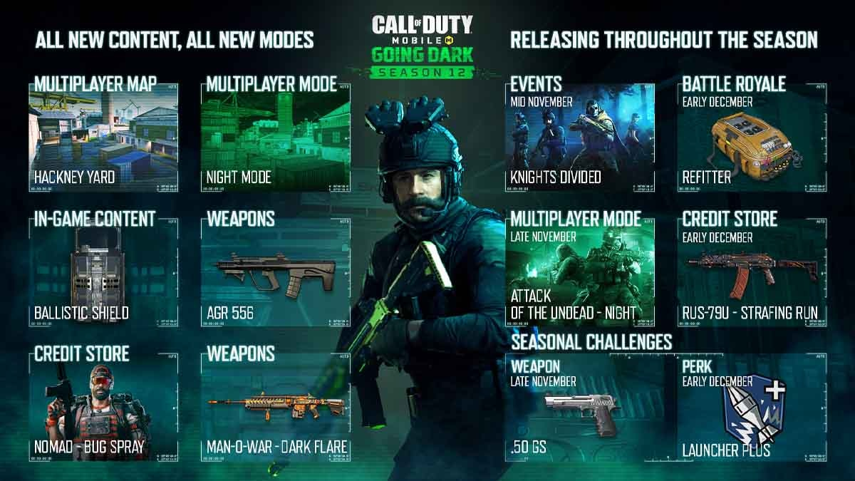 Call of Duty Mobile upcoming events