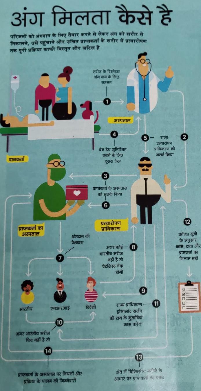 स्क्रीनशॉट - इंडिया टुडे मैगज़ीन