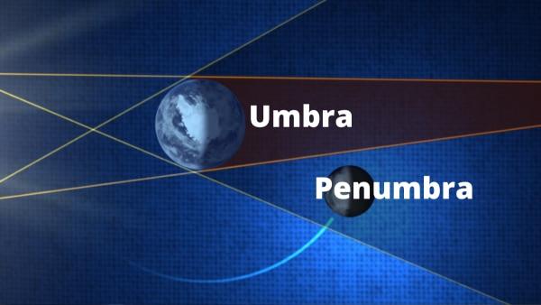Lunar Eclipse 4