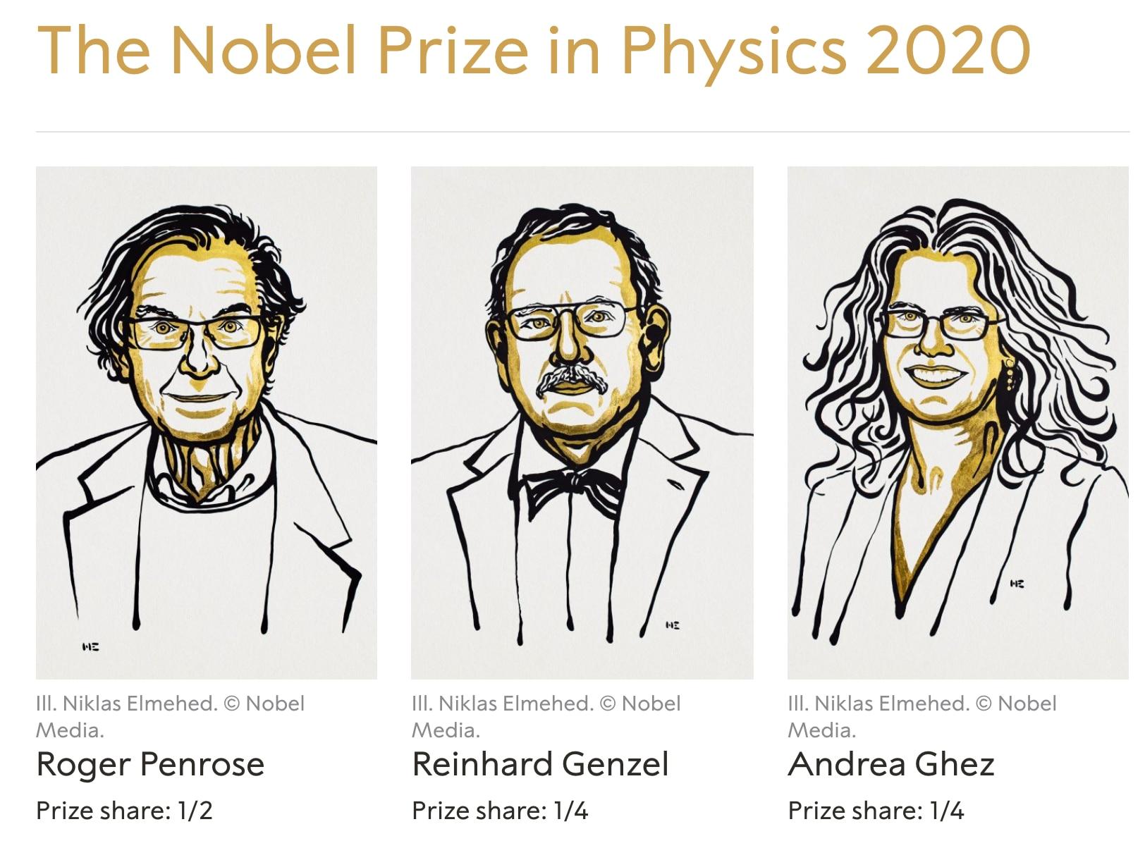 2020 फिज़िक्स नोबेल जीतने वाले तीन वैज्ञानिक और उनका हिस्सा. (नोबेल)